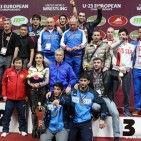 Results U23 European Championships 2016